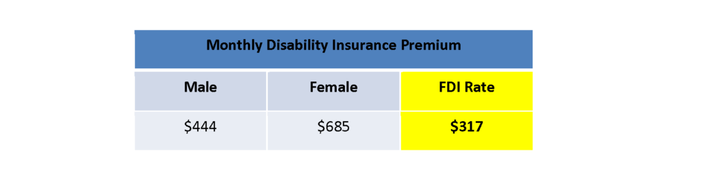 The Rare but Valuable Unisex Disability Rate   Financial ...
